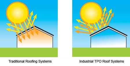 industrial-tpo-roofing-houston-2